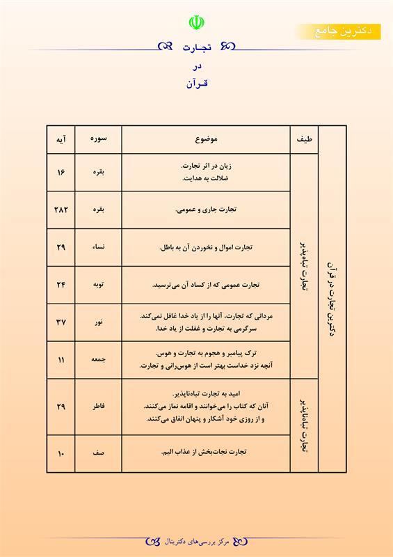تجارت در قرآن