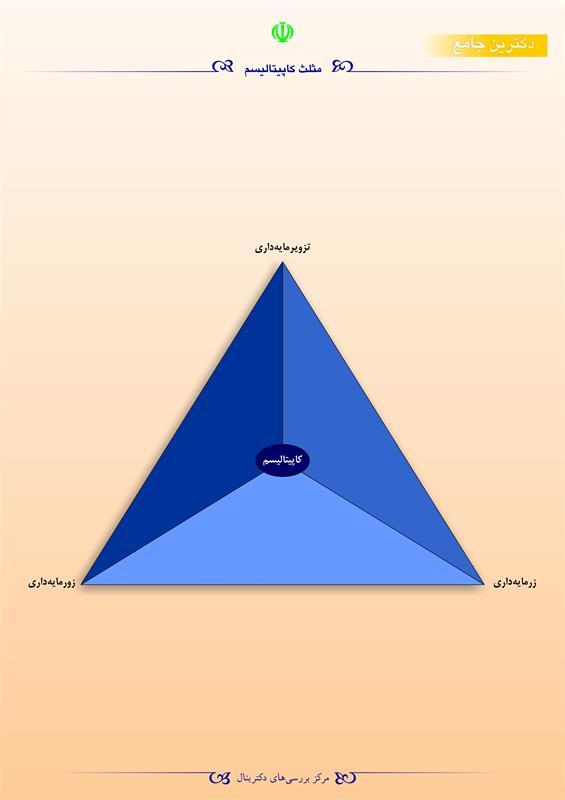 مثلث کاپیتالیسم
