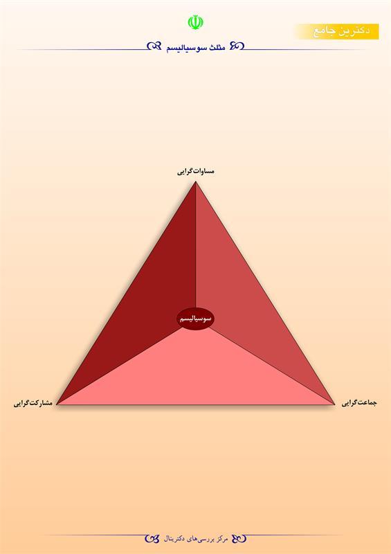 مثلث سوسیالیسم