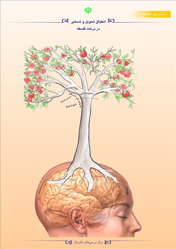 انطباق تحویل و تسخیر در درخت فلسفه