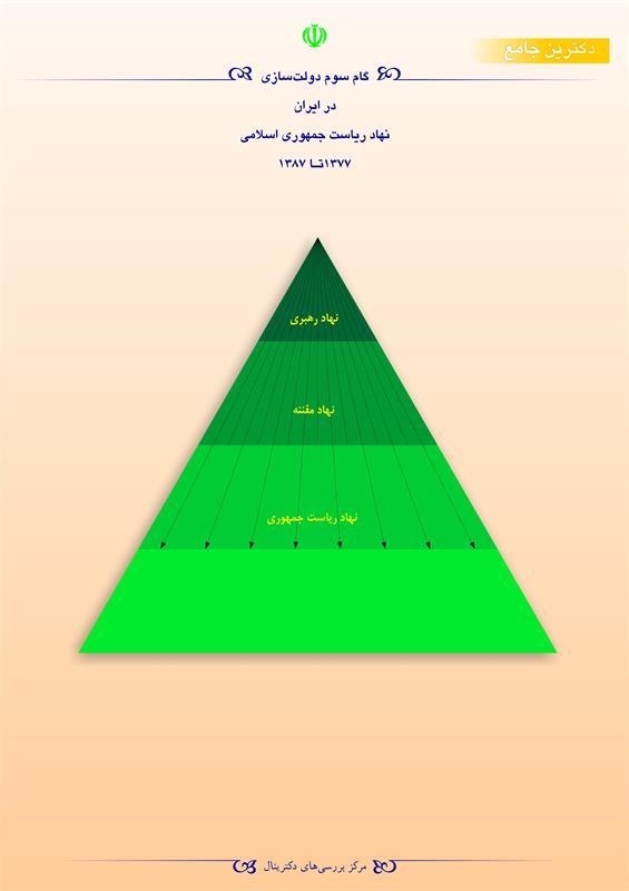 گام سوم دولتسازی در ایران نهاد ریاست جمهوری اسلامی  1377 تا 1387